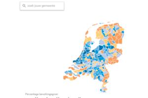 Bevolkingsprognose 2016 Groningen en Drenthe: Stad bruist en het dorp sterft